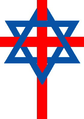 Differences between judaism and christianity